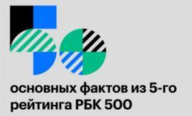 Рейтинг РБК500. Главное