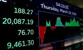 Dow Jones во время торгов показал рекордный рост с 1933 года